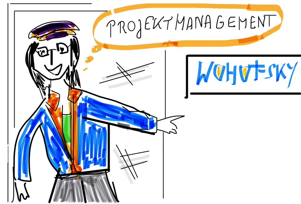 Wohofsky Digitale Kommunikation mit Projektmanagement